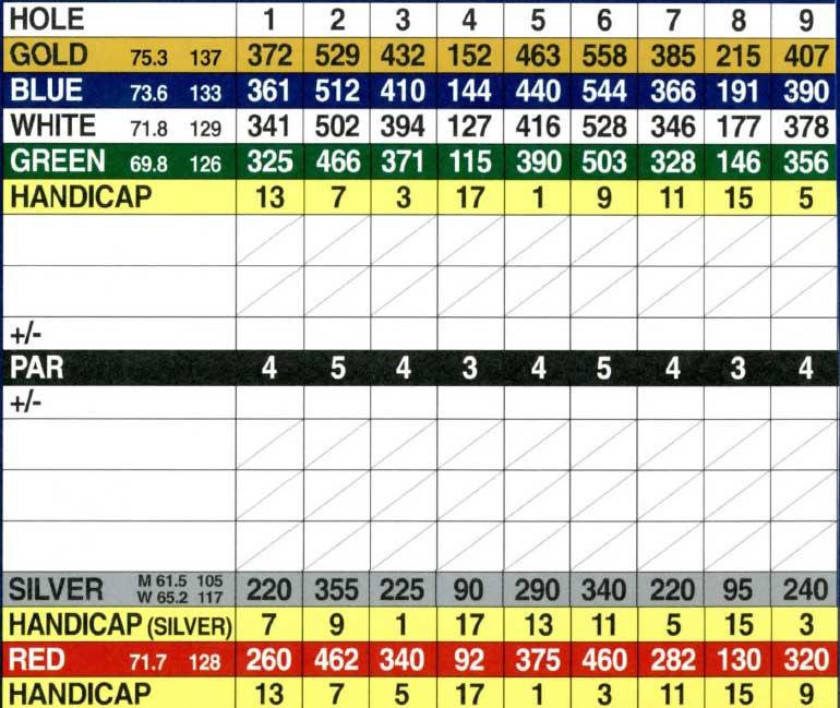 Tour Card, Course Rating & Slope | Deer Creek Golf Club